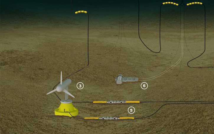 subsea products shown on seabed